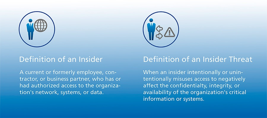 Definition of an Insider Threat