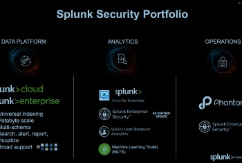 Splunk Security Portfolio